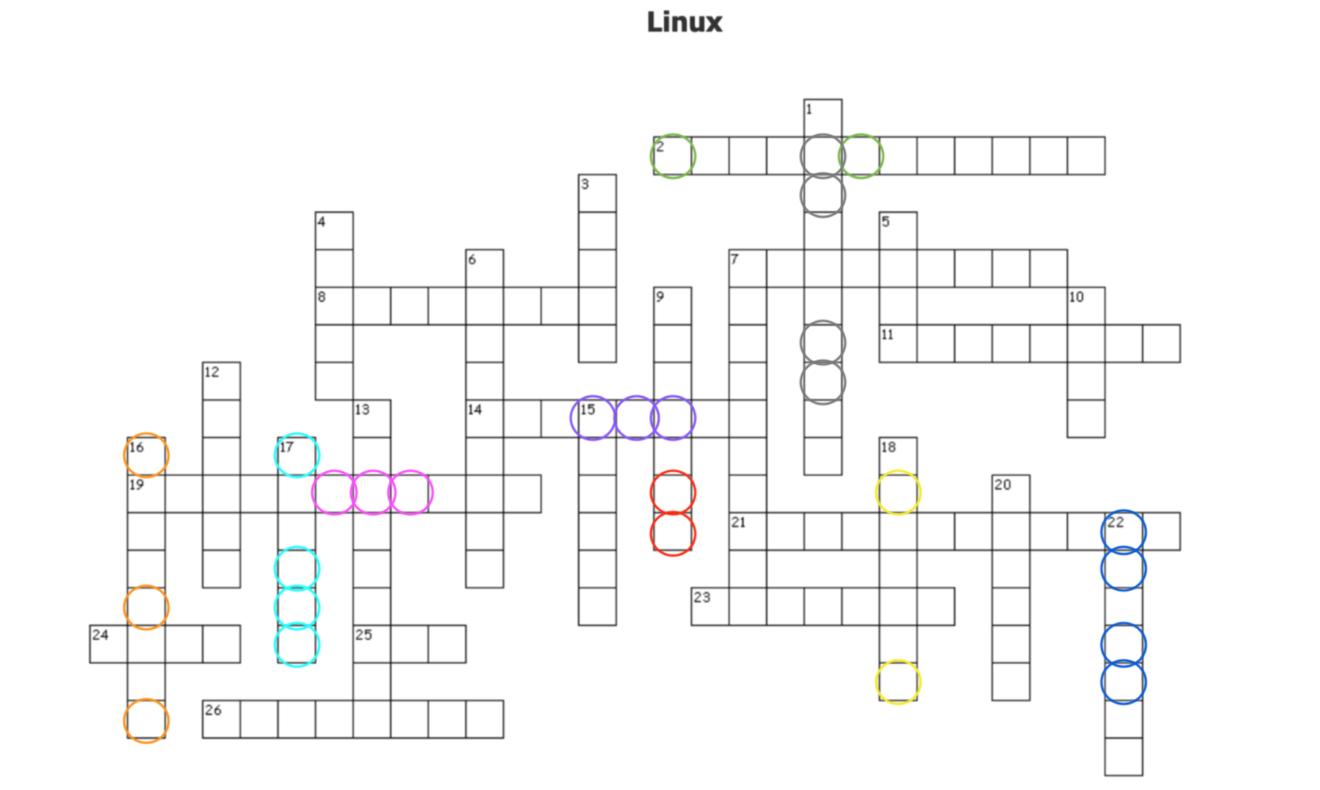 Linux Crossword_v2